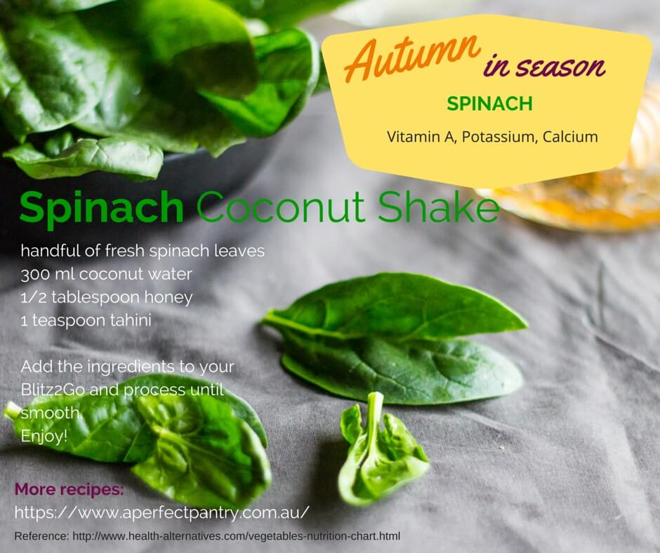 images/stories/recipes/Coconut spinach recipe.jpg